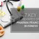 7-key-rewards-of-pharma-franchise-business